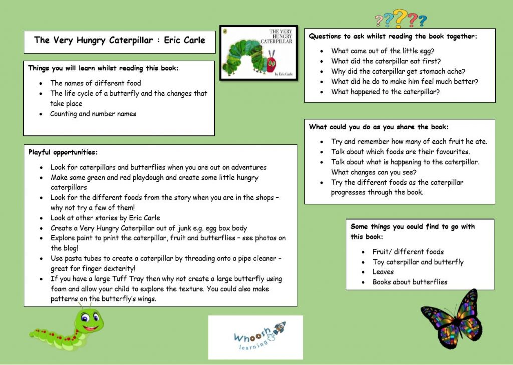 Talk and Play card linked to The Very Hungry Caterpillar